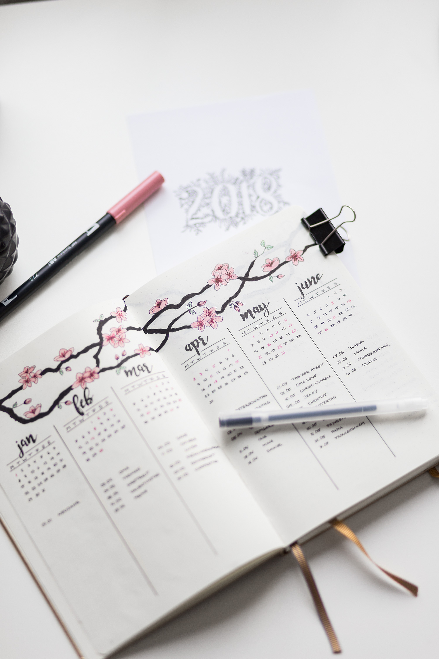 Januar Favoriten 2018, Monatsrückblick, Bullet Journal, bezauberndenana.de